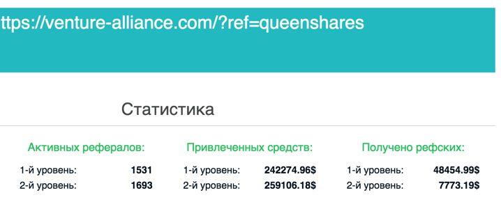 Venture Alliance - 8 месяцев :)