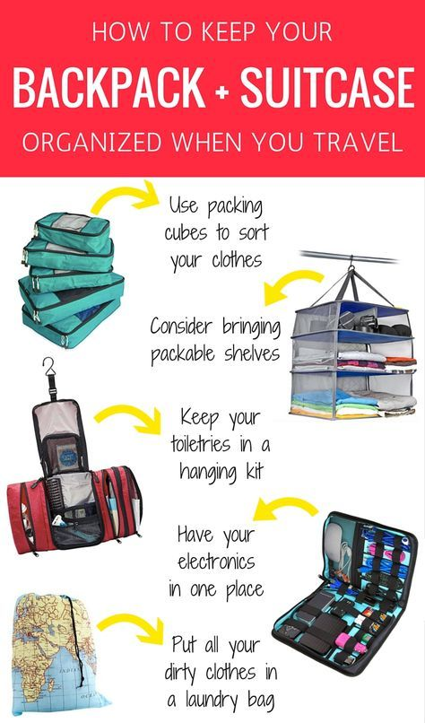 How To Keep Your Backpack Or Suitcase Organized When You