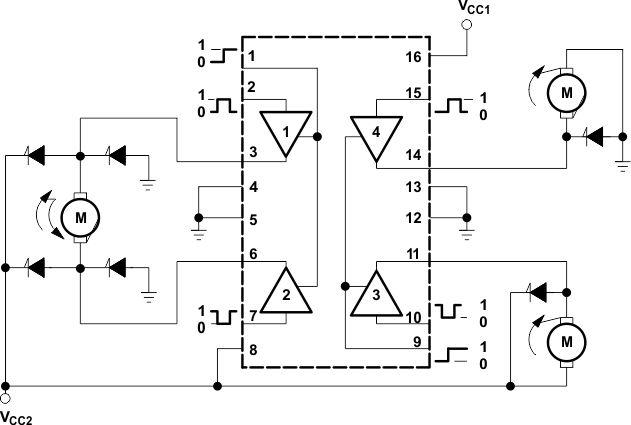 Functional Block Diagram for L293D
