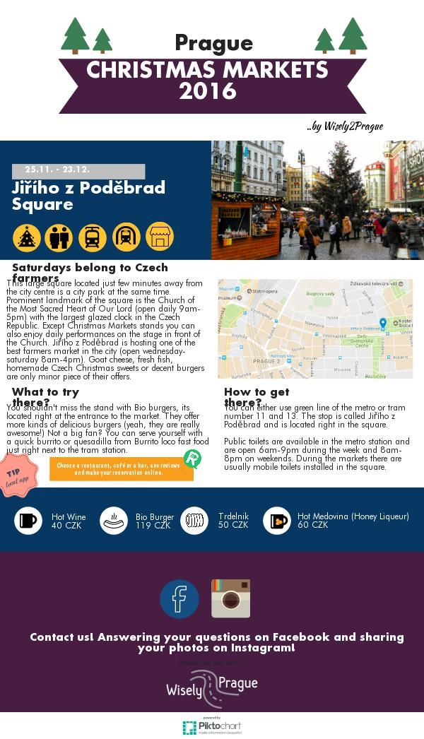 Big Comparison of Prague Christmas Markets #3 Jiriho z Podebrad