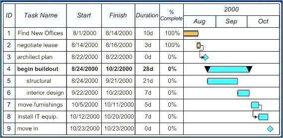 Task Calendar Template Best Of Daily Work Tracker Template