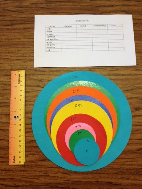 measuring the radius or diameter of cut out circles in either centimeters or inches.  Then students needed to calculate the area and circumference of the circle.