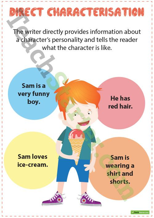 Direct and Indirect Characterisation Teaching Resources – Teach Starter