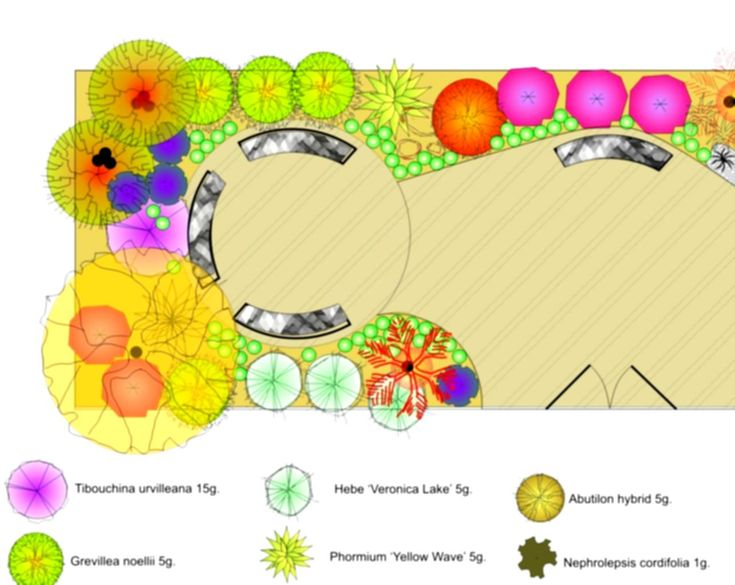 Best Landscape Design Software Free Download
