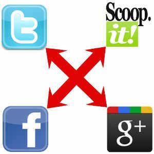 Social Media Cross Promotion At Its Best Read more.. http://bit.ly/1sVhw8a