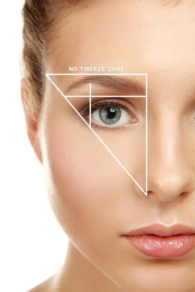 Eyebrows shaping - the no-tweeze zone - How to Shape Your ...
