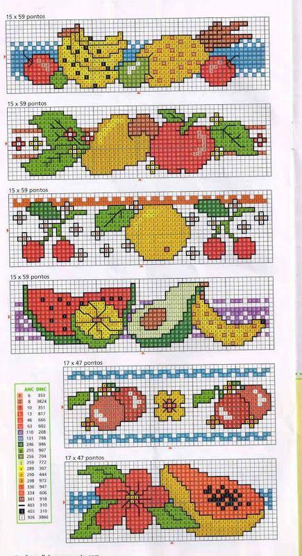 Arte by Cachopa - Ponto Cruz I: Gráfico - Frutas