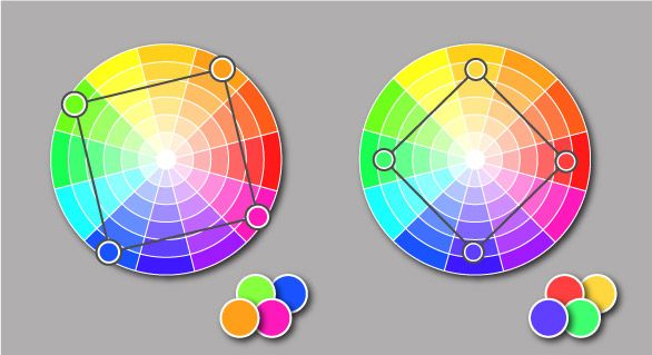 Цветовой круг (4 цвета, квадрат)