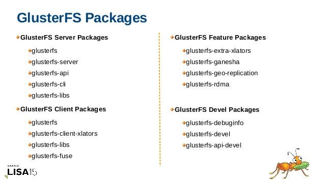 GlusterFS Packages
