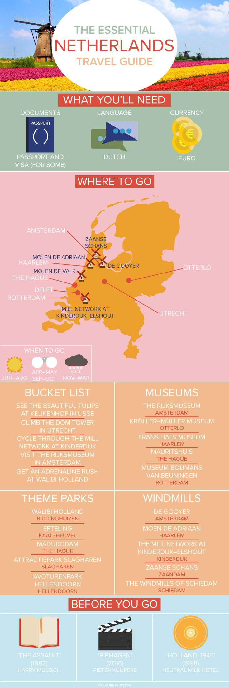 The Essential Travel Guide to The Netherlands (Infographic)|Pinterest: @theculturetrip