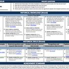 Australian Curriculum History Planning Template Bundle - Year 1 to Year 6   http://www.teacherspayteachers.com/Store/So-You-Think-You-Can-Teach