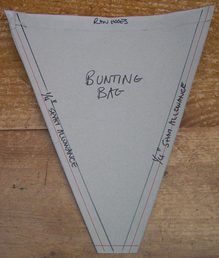 Easter Bunting Tutorial and Downloads