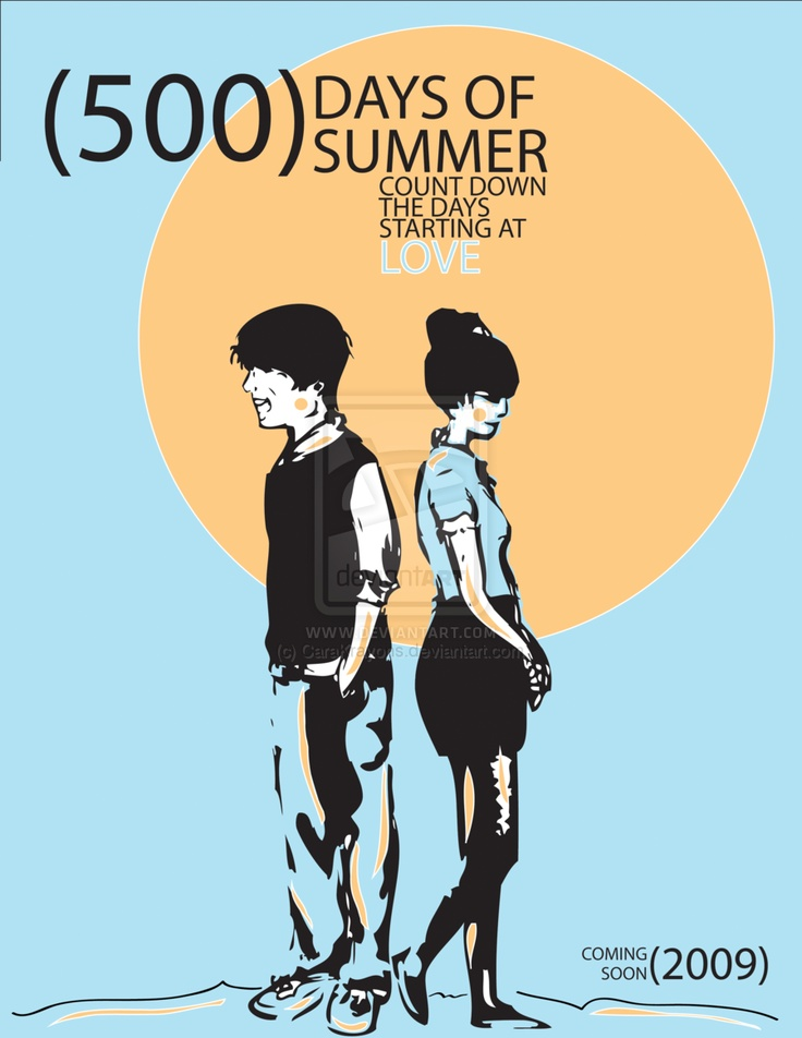 500 days of summer analysis Trend and pattern analysis of  technical report 0 50 100 150 200 250 300 350 400 500 1000 1500 2000 2500 3000 3500 4000 4500  421 the days with the highest.
