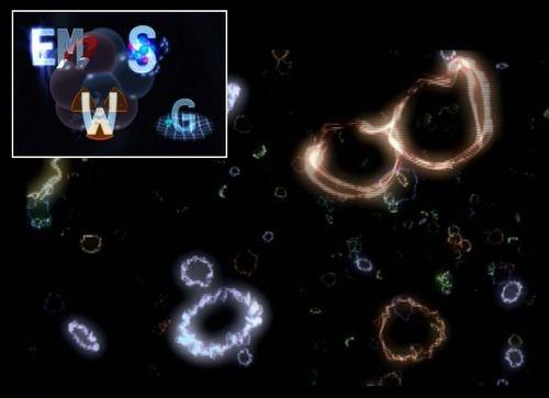 Entender de forma sencilla la teoría de cuerdas