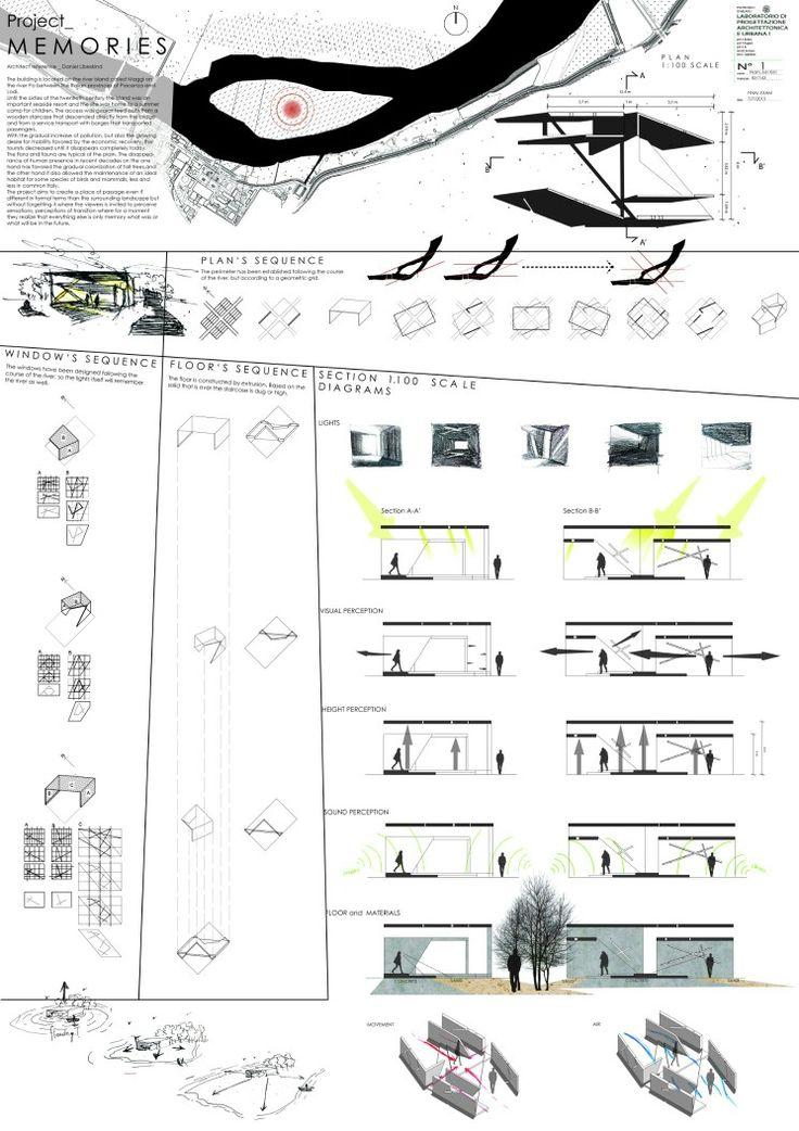"Namjun Kim, Concept Design ""Memories"" Maggi Island, Piacenza, Italy"