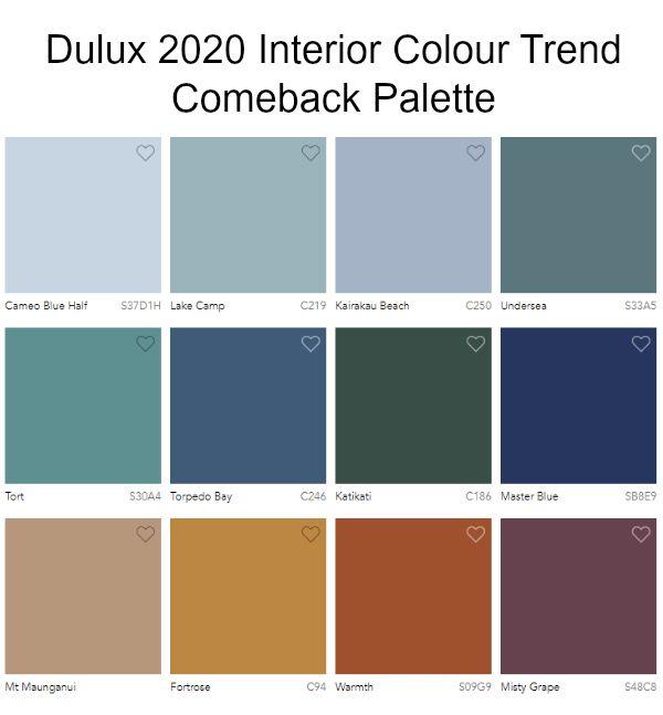 Interior Color Trend 2020 Comeback Interiordesign Color Trends Trending Paint Colors Home Decor Colors Colorful Interiors