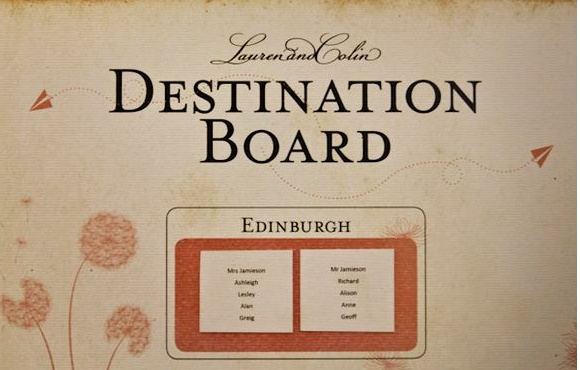 Vintage travel themed table plan