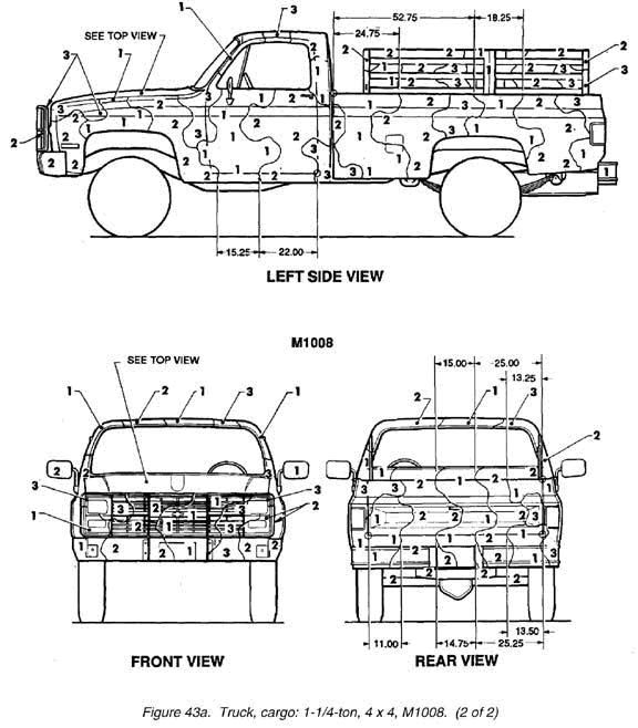 1984 cucv m1009 wiring diagram m939 wiring diagram