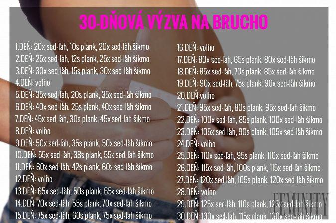30-dňová výzva na brucho