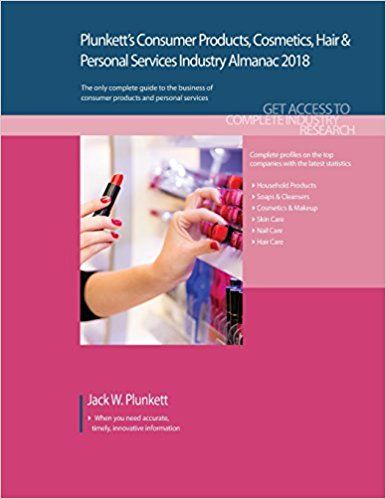 consumer perception towards cosmetic industry Consumer behavior and perception of women by studying the awareness of the cosmetic products within the consumers and the number of consumers who take.