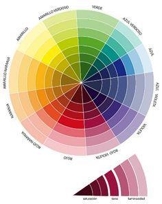Cómo combinar colores con el CIRCULO CROMÁTICO
