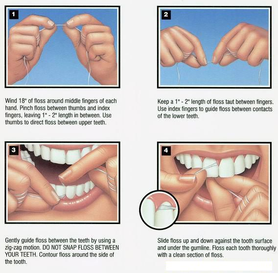 white wedding shoes for cheap When you floss your teeth  are you doing it properly  Here is the correct flossing techniques