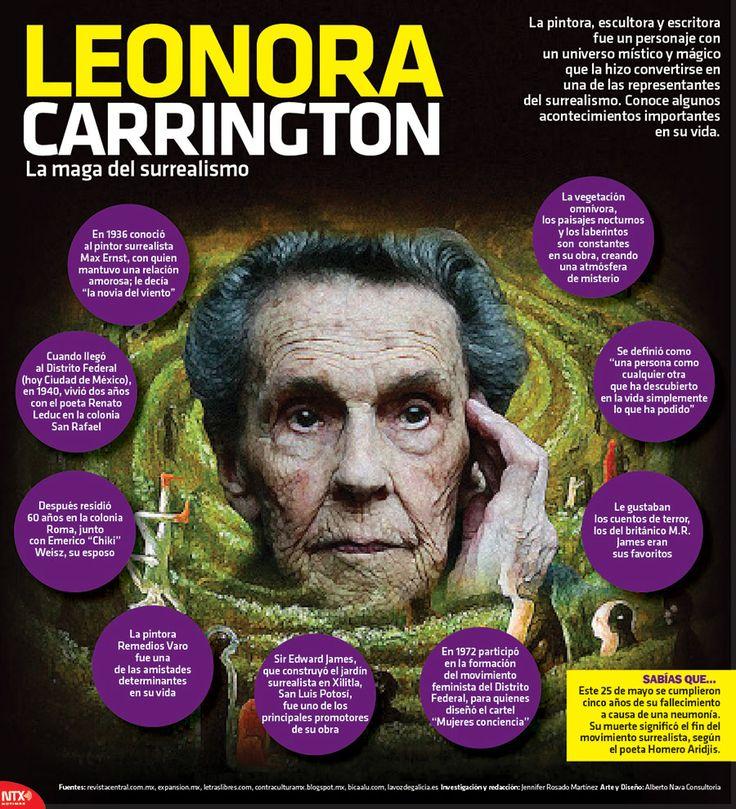 Conoce algunos acontecimientos importantes de la vida de una de las representantes del surrealismo, Leonora Carrington. #Infographic