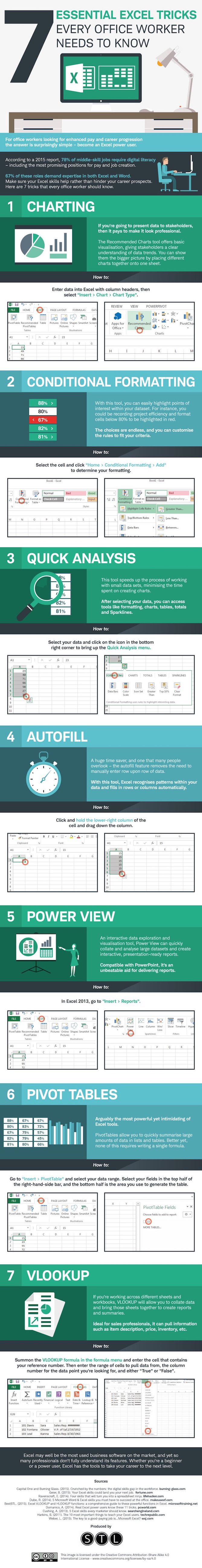 7 Essential Excel Tricks Every Office Worker Needs to Know [Infographic], via @HubSpot