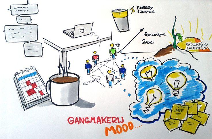 Een van de eerste visuals gemaakt door Bas Bakker tijdens de oprichting van de Gangmakerij, hij is nu fulltime Betekenaar.