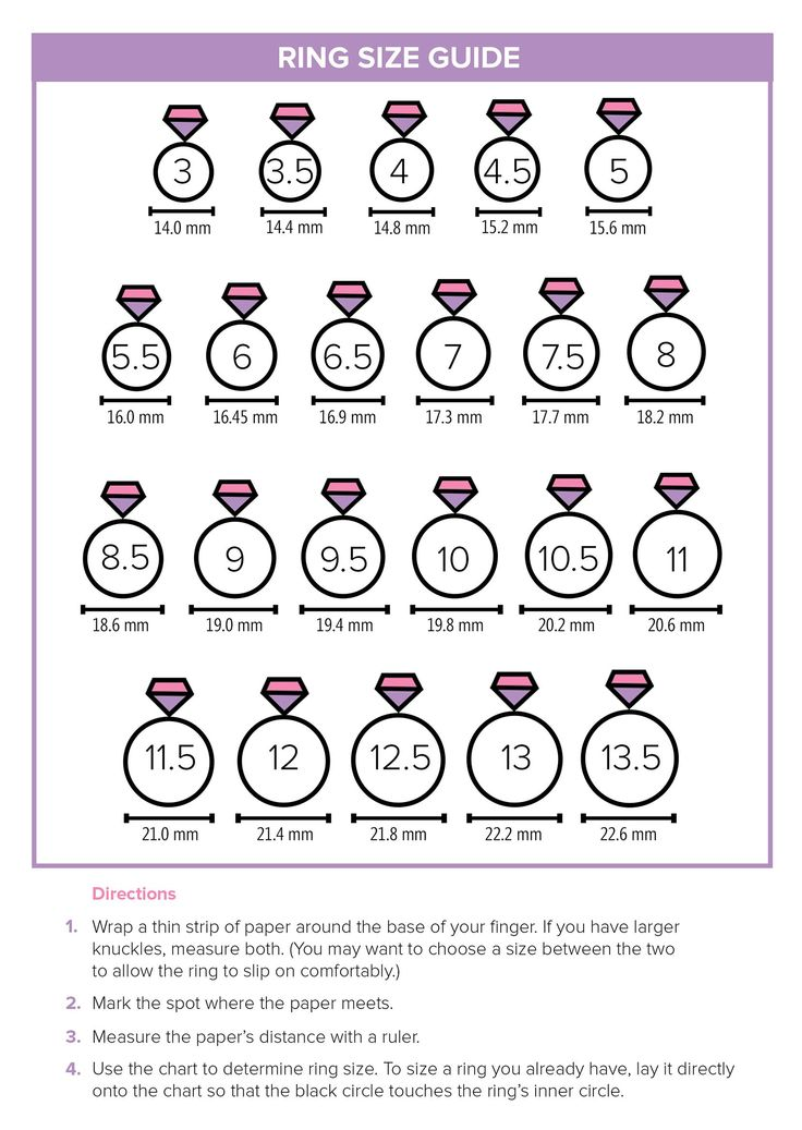 Ring Sizes Women Online Photo Trend Ideas