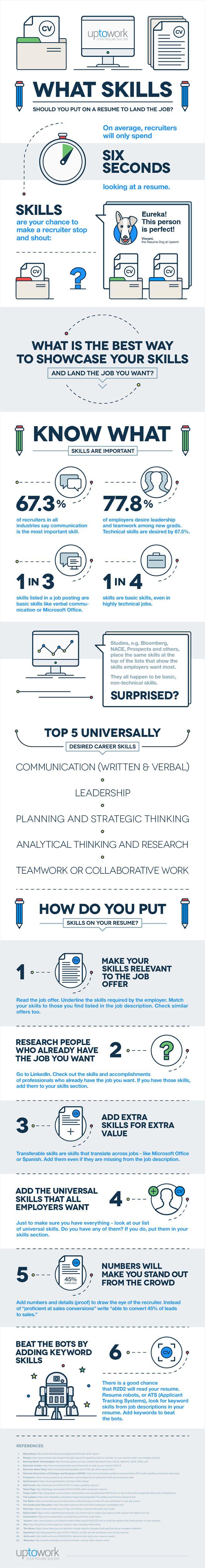 best 25 good resume ideas on pinterest resume resume words and