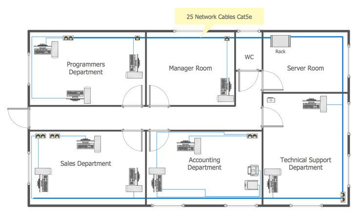 Network Floor Plan Layout