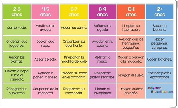Tabla Montessori De Tareas Domesticas Para Ninos Tabla De