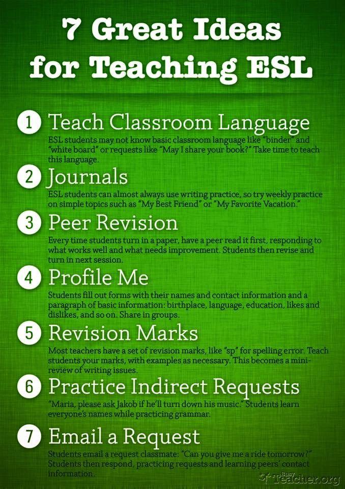 Academic writing helps