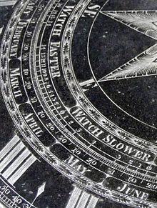 Equation of time - Wikipedia, the free encyclopedia
