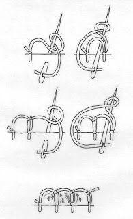 Oya (Armenian lace, kene) instructions http://sitakrajka.blogspot.ca/p/oya.html…