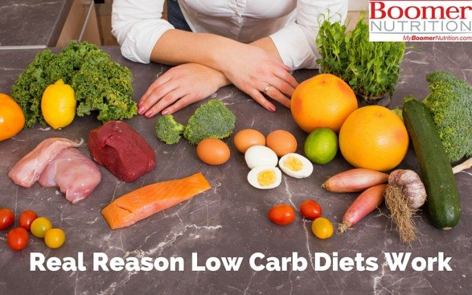 Real Reason Low Carb Diets Work_logo