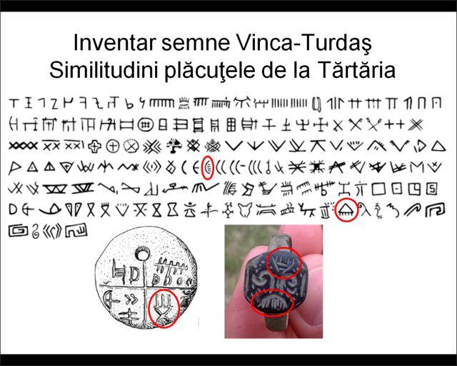 RDCN Frontul de Eliberare a Daciei - Roman: Un inel vechi de 3.500 de ani ar putea rescrie ist...