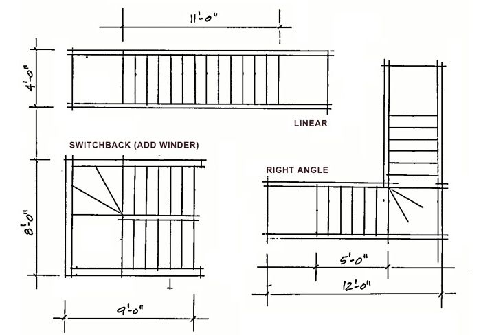 Staircase Drawing Plan Gallery
