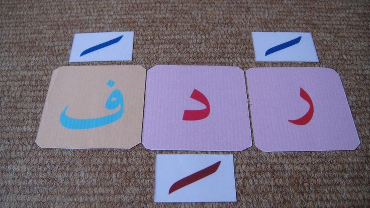 Arabic Flash cards FREE DOWNLOAD