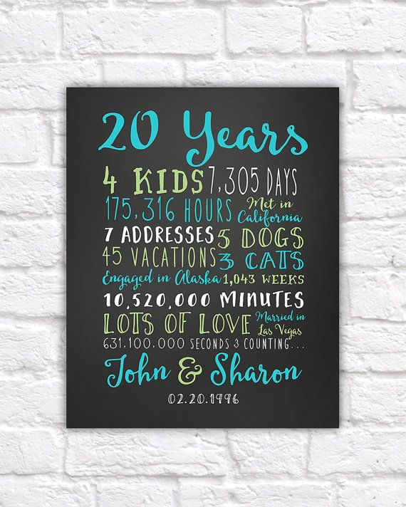 Gift, 20 Year Wedding Anniversary, Anniversary Gift for Parents ...
