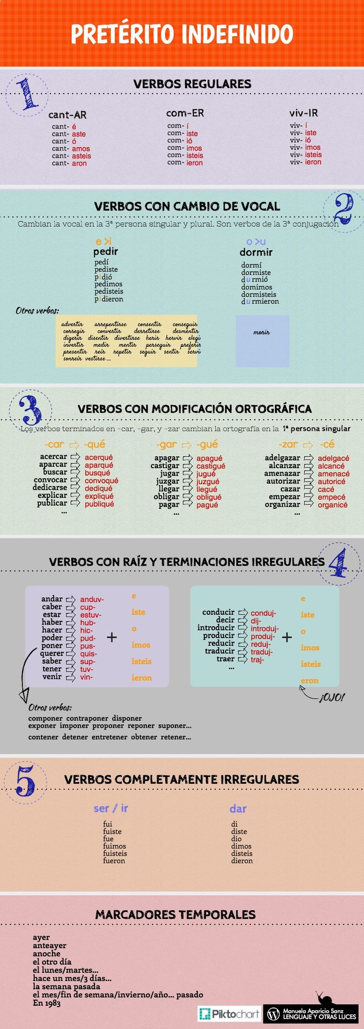 best spanish images spanish classroom spanish  tanto in spanish slang essay used like what did you say essay