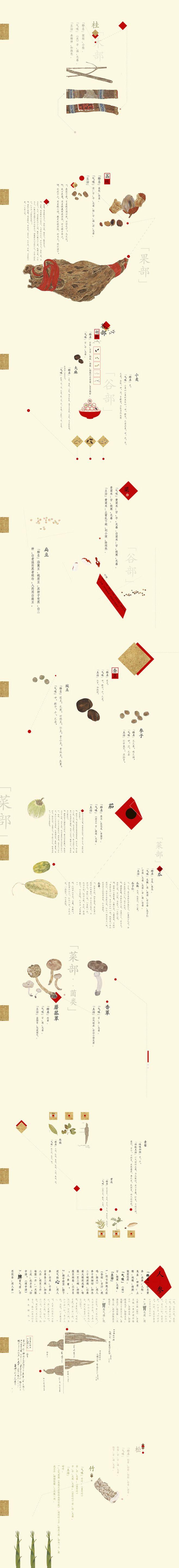 中国风样本