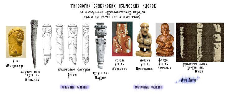 The TYPOLOGY of SLAVIC gods: the artifacts of Western and Eastern Slavs. 8 - 12th centuries. bone