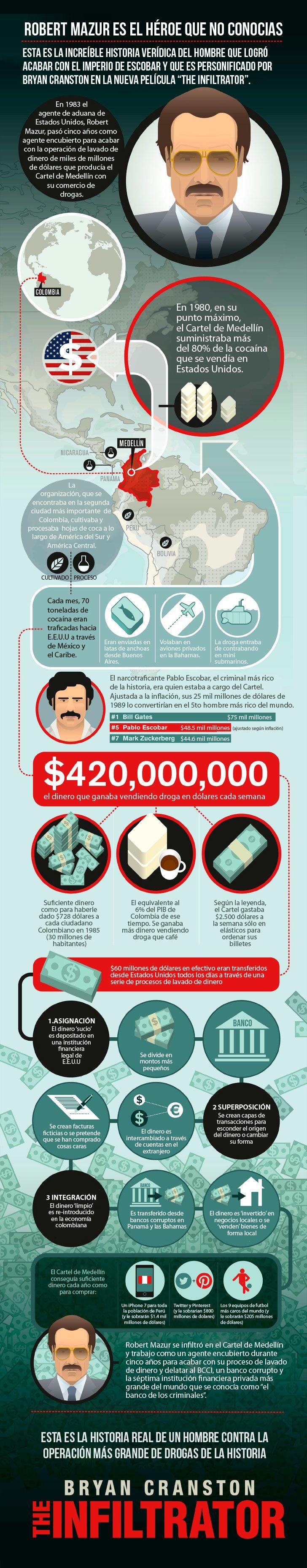 Así de millonario sería Pablo Escobar si estuviera vivo hoy en día