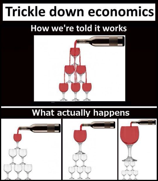 Trickle Down Economics So...Lets go for circular economy instead of liniair..!!