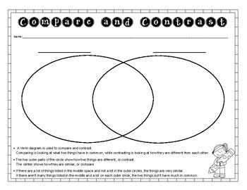 Use this Venn Diagram to teach your students about compare and contrast. Can be used with any topic or lesson!