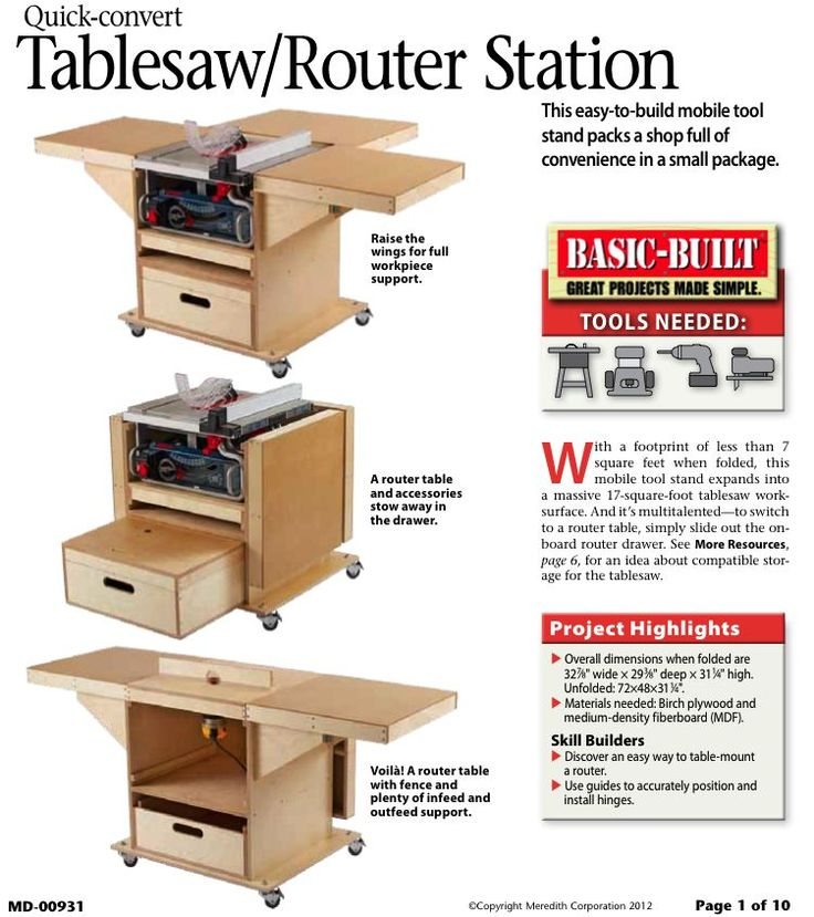 31-DP-00931 - Quick Convert Tablesaw Router Station Woodworking Plan PDF