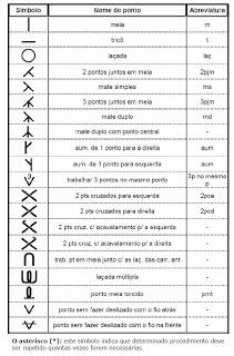 SANDRA PONTOS DE CROCHÊ E TRICÔ...........: Simbolos de Trico
