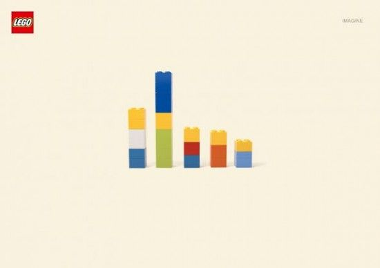 Jung von Matt for Lego ('Imagine', March 2012). Clever print advertising campaign by German advertising agency Jung von Matt, who perfectly capture the brand essence. Very simple but creative posters featuring favorite cartoons like The Simpsons, Bert & Ernie, South Park The Smurf.